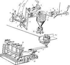 Характеристика основных материалов применяемых в строительстве  Затем из расплавленной массы с помощью машин вертикального или горизонтального типа вытягивают ленту стекла которая проходит между валками машины