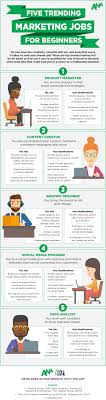 Infographic Marketing Jobs For Beginners Ana Educational