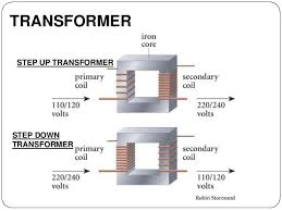 transformers wiring diagrams transformers image step up transformer wiring diagrams step wiring diagrams car on transformers wiring diagrams