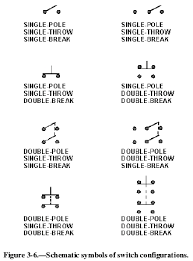 paul reed smith wiring diagrams on paul images free download 6 Way Rotary Switch Wiring Diagram rotary switch schematic symbol gibson guitar wiring diagrams dual humbucker wiring diagram 6 position rotary switch wiring diagram