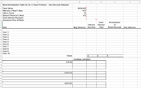 Ammortization Table Solved Bond Amortization Table For Ch 6 Class Problem Th