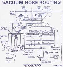 volvo s vacuum hose diagram image vacuum diagram for 98 s70 t5 fwd awd 1998 and prior on 1999 volvo s70 vacuum