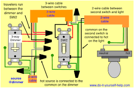 3 way switch led dimmer wiring diagram schematics baudetails info 3 way switch wiring diagrams do it yourself help com