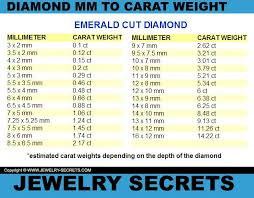 Diamond Mm Size Weight Chart Pin On Diamond Size