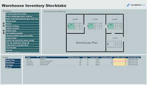 Manager Inventory Chart Partner Showcase Microsoft Power Bi