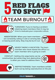 5 signs of team burnout how to fix it projectmanager com is your team burnt out
