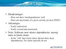 What Are The Benefits Of Using A Gantt Chart Software Project Management Ppt Video Online Download