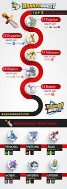 Power Up Chart Pokemon Go Pokemon Go Tier List Best Pokemon Go Max Cp Chart