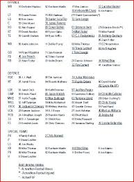 Cardinals Depth Chart 2015 Houston Texans Release Depth Chart Before First 2014