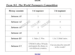 ГДЗ контрольные по английскому языку класс Артюхова Тест 1 the world teenagers competition
