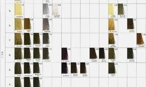 15 Elegant Matrix Toner Chart Photograph Percorsi Emotivi Com