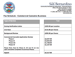 San Bernardino Cannabis Applications Are Open Here S Everything You