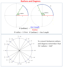 Radian Angle Chart Radians And Degrees Solutions Examples Worksheets Videos