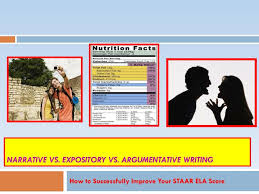 Different Types Of Expository Essays Expository Writing Vs Creative Writing Expository Vs Creative Writing