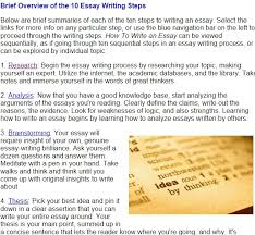 websites to learn to write essays online learn to write essays