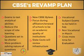 What Are Analytical Abilities Cbse Set To Reform Class X Xii Exam Pattern From 2020 Onwards