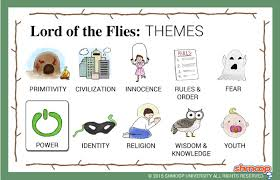 lord of the flies theme of power
