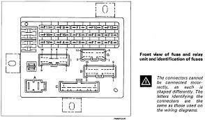 fiat punto 07 fuse box fiat wiring diagrams