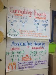 Multiplication Properties Chart Commutative Associative Property Anchor Charts Education