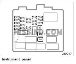 1999 toyota camry fuse box diagram, location, description fuse box diagram 1999 toyota camry fuse diagram interior