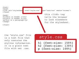 Basic CSS: Inline, Embedded, External: What's The Difference ...