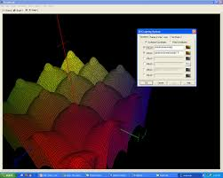 3d graph of s