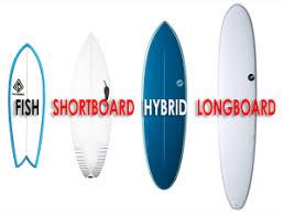 Surfboard Size Guide Design Dimension Volume