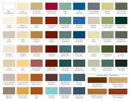 49 Perspicuous Permoglaze Colour Chart 2019