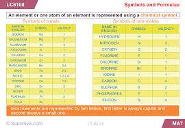 Chemistry Valency Chart Pdf Bedowntowndaytona Com