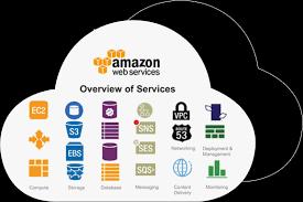 Amazon Web Services Aws Amazon Aws Everdata Amazon Cloud