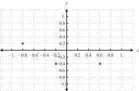 Coordinate Graph Paper 6 Per Page Polar Plane Eciinc Co