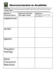 Character Inference Chart Worksheets Teaching Resources Tpt