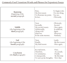 transitions for essays ideas about expository writing on transition words phrases