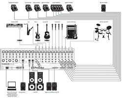 sound system for church. the mixer - church sound systems system for r