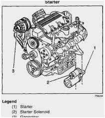 2002 chevy impala parts diagram marvelous 3 9l v6 serpentine belt 2002 chevy impala parts diagram good 57 2002 chevy bu engine diagram famreit of 2002