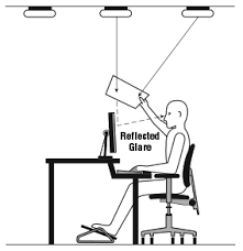 office lighting levels at work. place a small mirror face up on the work surface. if reflects light from above, fixture is responsible for glare. office lighting levels at k