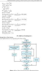 Power Factor Correction Calculation Chart Figure 4 From Implementation Of Power Factor Correction
