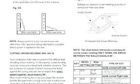 Miter Saw Crown Molding Chart How To Cut Crown Molding With A Compound Miter Saw
