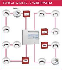 smoke detector wiring diagram pdf smoke image smoke detector wiring diagram installation smoke auto wiring on smoke detector wiring diagram pdf