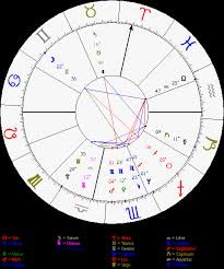 Edward Snowden Birth Chart Hexagon Astrology Matthew David Savinar Smart Sharp