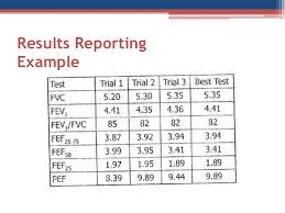 Pft Test Results Chart Simple Interpretation Of Pulmonary Function Tests
