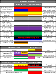 stereo wiring color diagram wiring car stereo wire colors at Car Stereo Wire Colors