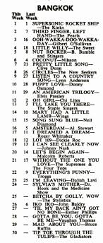 Billboard Charts February 1972 The Magnificent Seven 1970 The Diana Ross Project