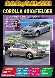 Download free - TOYOTA COROLLA AXIO / COROLLA FIELDER (2006-2012 ...