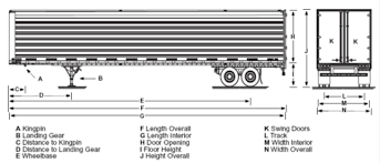 1 5 M Bed Size Chart The Type And Size Of Truck Trailers Unimar Logistics Ltd