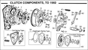 diagram clutch flywheel pre verto classic mini diagram clutch flywheel pre verto