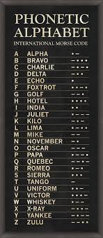 The phonetic alphabet is the list of symbols or codes that shows what a speech sound or letter sounds like in english. International Morse Code Wall Art Furniture