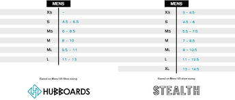 Custom X Bodyboard Size Chart Size And Product Information Inverted Bodyboarding Your