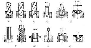 Отчет по практике Организация работы слесаря по работе с металлом  Отчет по практике Организация работы слесаря по работе с металлом ru