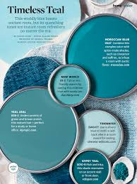 Teal Paint Colors Office Ideas Inspiration